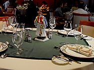 ハンガリーツアー、ヘレンド焼きの食器ランチにて
